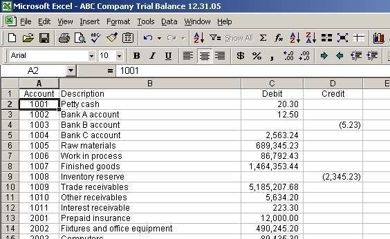 sample trial balance